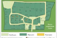 Рядом с NIRVANA расположен Коттеджный поселок  Академические Дачи