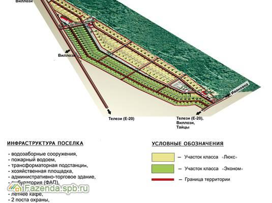 Коттеджный поселок  Дачная Усадьба, Ломоносовский район.