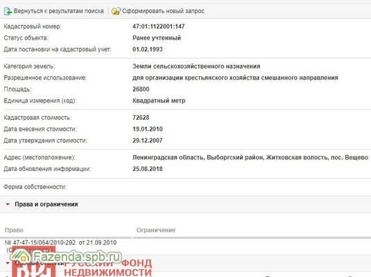 Продажа земельного участка Вещево. 2 соток..